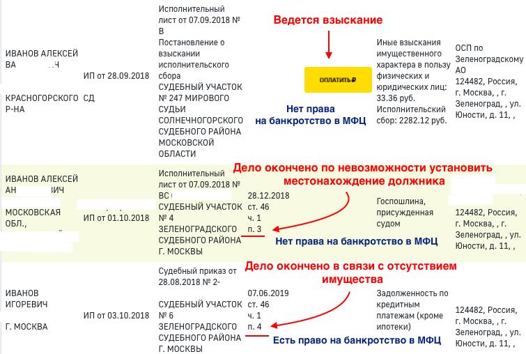На сайте ФССП отмечено, по какой статье закрыто дело