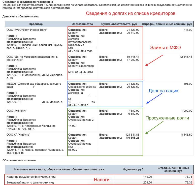 Из списка сведения о долгах переносятся в ЕФРСБ